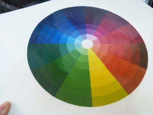 el circulo cromatico, hecho en casa